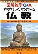 やさしくわかる仏教の表紙