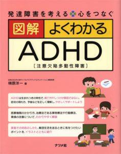 図解 よくわかるADHDの表紙