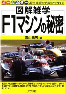 F1マシンの秘密の表紙