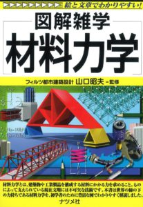材料力学の表紙