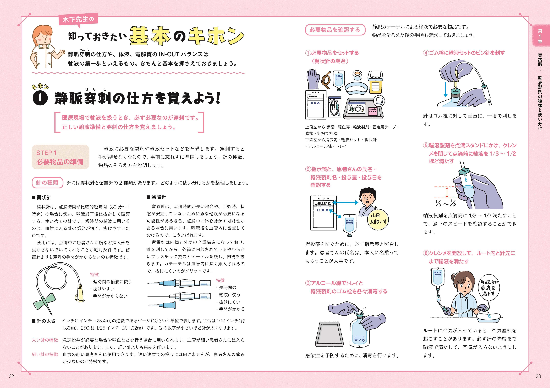icu book 第 五 版